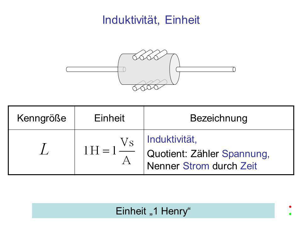 Induktivität, Einheit KenngrößeEinheitBezeichnung Induktivität, Quotient: Zähler Spannung, Nenner Strom durch Zeit Einheit 1 Henry
