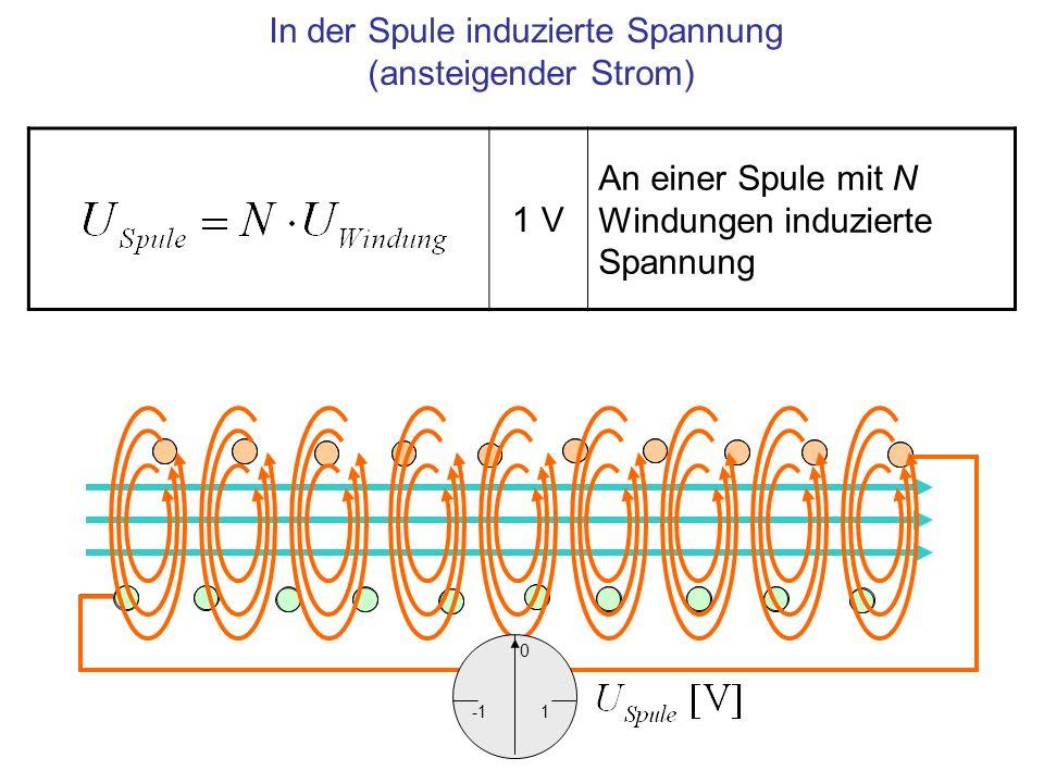 In der Spule induzierte Spannung (ansteigender Strom) 1 V An einer Spule mit N Windungen induzierte Spannung 1 0