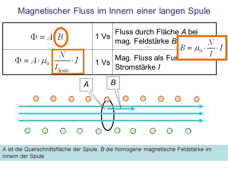 Magnetischer Fluss im Innern einer langen Spule 1 Vs Fluss durch Fläche A bei mag.