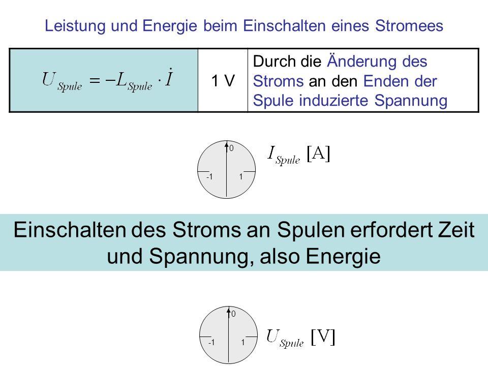 Leistung und Energie beim Einschalten eines Stromees 1 V Durch die Änderung des Stroms an den Enden der Spule induzierte Spannung Einschalten des Stroms an Spulen erfordert Zeit und Spannung, also Energie 1 0 1 0
