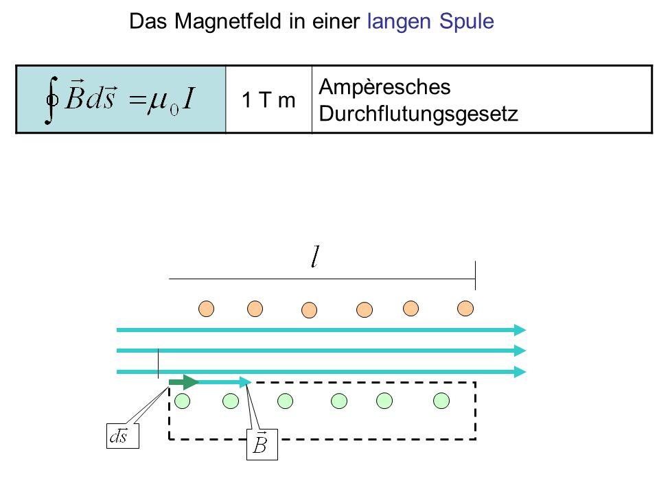 1 T m Ampèresches Durchflutungsgesetz Das Magnetfeld in einer langen Spule