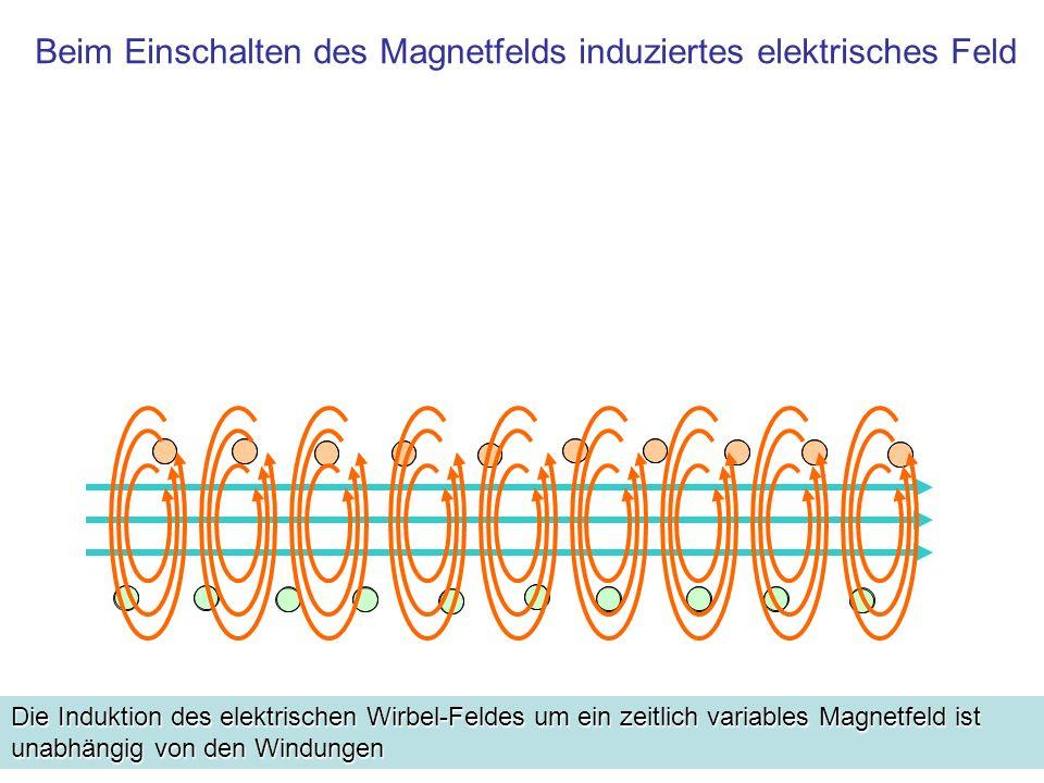 Beim Einschalten des Magnetfelds induziertes elektrisches Feld Die Induktion des elektrischen Wirbel-Feldes um ein zeitlich variables Magnetfeld ist unabhängig von den Windungen