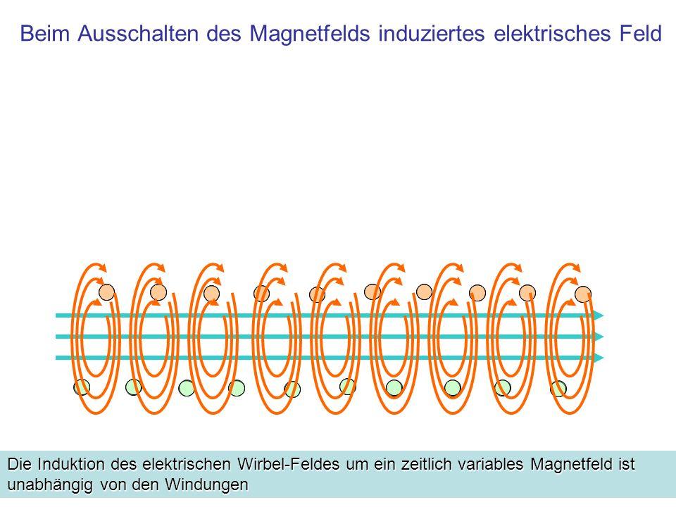 Berechnung des induzierten elektrischen Feldes (ansteigender Strom) Ein zeitlich veränderliches magnetisches Feld erzeugt ein elektrisches Wirbelfeld (bei zunehmender mag.