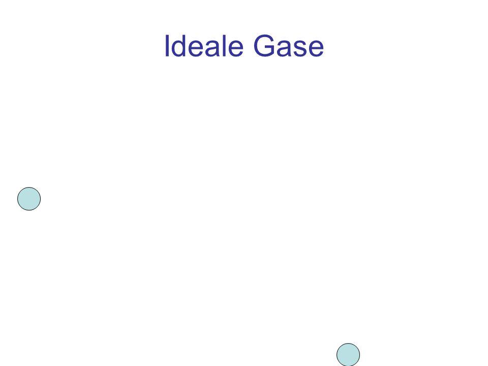 Idealisierung im Bild des Idealen Gases Die Teilchen des idealen Gases sind Massenpunkte, das heißt: –sie haben Masse und Geschwindigkeit –aber kein eigenes Volumen und keine Wechselwirkung zu anderen Teilchen –es gibt keine Stöße zwischen den Teilchen –es gibt aber Stöße zwischen den Teilchen und der Wand des Gefäßes
