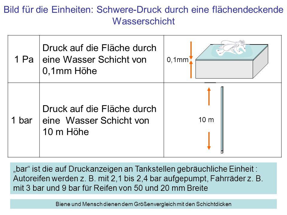 Bild für die Einheiten: Schwere-Druck durch eine flächendeckende Wasserschicht bar ist die auf Druckanzeigen an Tankstellen gebräuchliche Einheit : Au