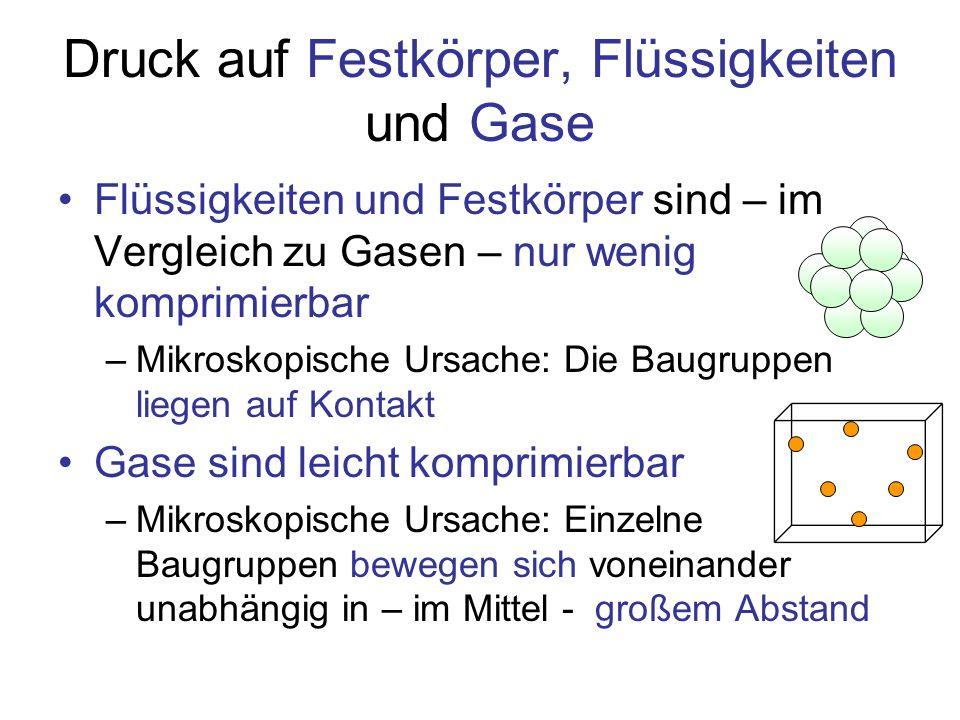 Druck auf Festkörper, Flüssigkeiten und Gase Flüssigkeiten und Festkörper sind – im Vergleich zu Gasen – nur wenig komprimierbar –Mikroskopische Ursac