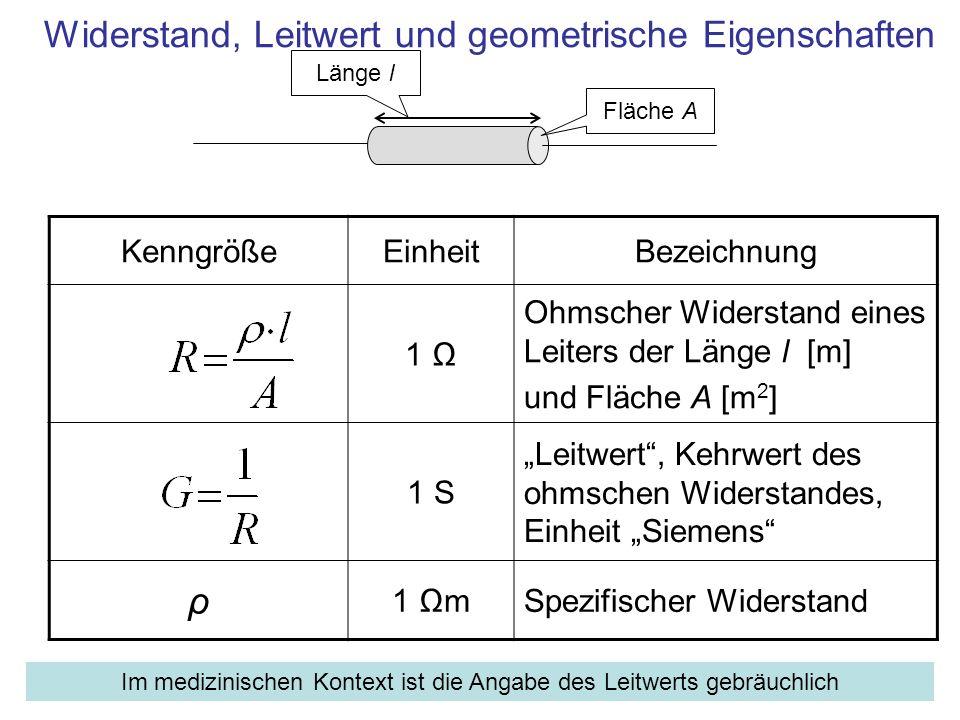 KenngrößeEinheitBezeichnung 1 Ohmscher Widerstand eines Leiters der Länge l [m] und Fläche A [m 2 ] 1 S Leitwert, Kehrwert des ohmschen Widerstandes,