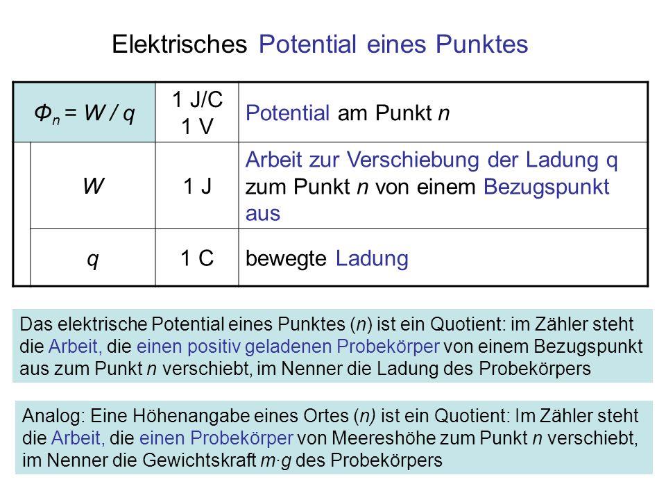 Elektrische Spannung und Potentiale φ 1 =0,8 J/q φ 2 = -0,2 J/q Spannung U = 1 V Die elektrische Spannung ist eine Potentialdifferenz.