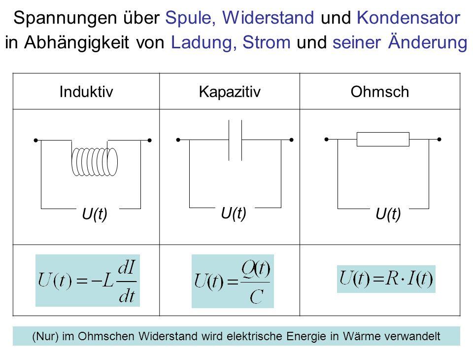 InduktivKapazitivOhmsch Spannungen über Spule, Widerstand und Kondensator in Abhängigkeit von Ladung, Strom und seiner Änderung U(t) (Nur) im Ohmschen