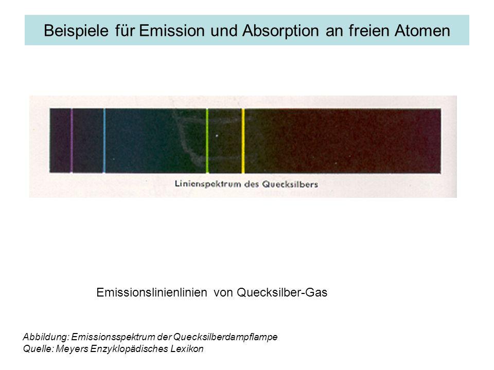 Beispiele für Emission und Absorption an freien Atomen Abbildung: Emissionsspektrum der Quecksilberdampflampe Quelle: Meyers Enzyklopädisches Lexikon
