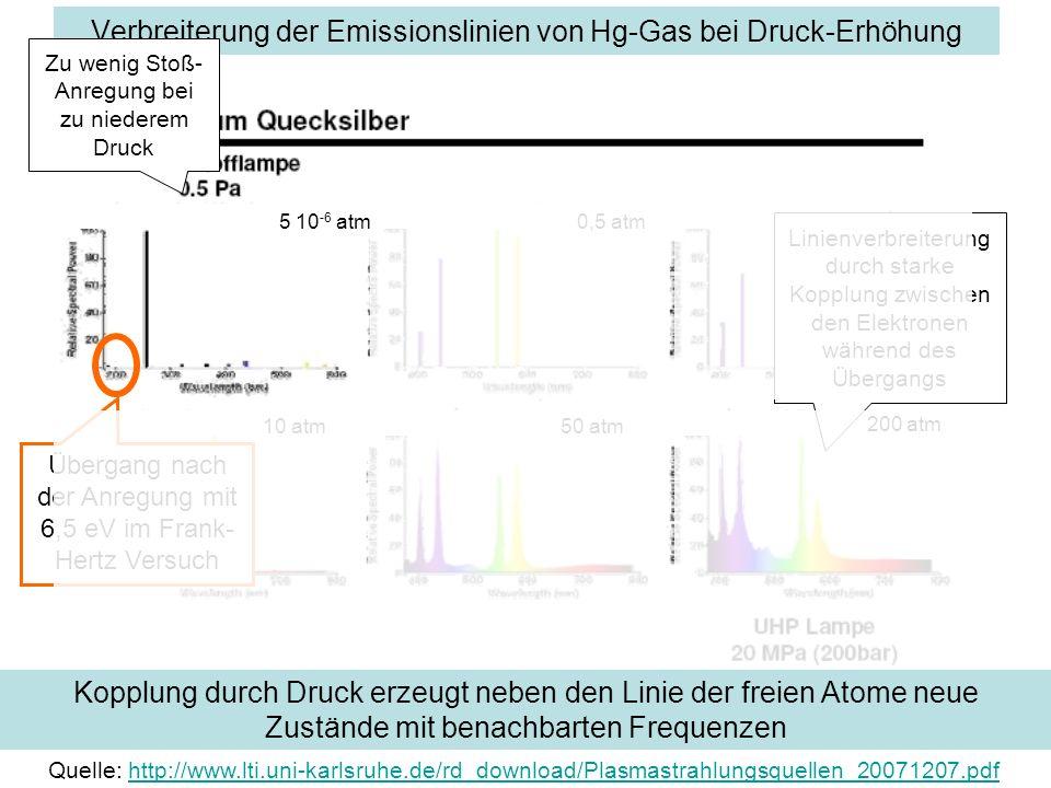 Verbreiterung der Emissionslinien von Hg-Gas bei Druck-Erhöhung Kopplung durch Druck erzeugt neben den Linie der freien Atome neue Zustände mit benach