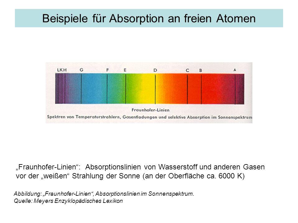 Beispiele für Absorption an freien Atomen Abbildung: Fraunhofer-Linien, Absorptionslinien im Sonnenspektrum. Quelle: Meyers Enzyklopädisches Lexikon F