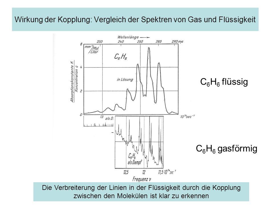 Wirkung der Kopplung: Vergleich der Spektren von Gas und Flüssigkeit C 6 H 6 gasförmig Die Verbreiterung der Linien in der Flüssigkeit durch die Koppl