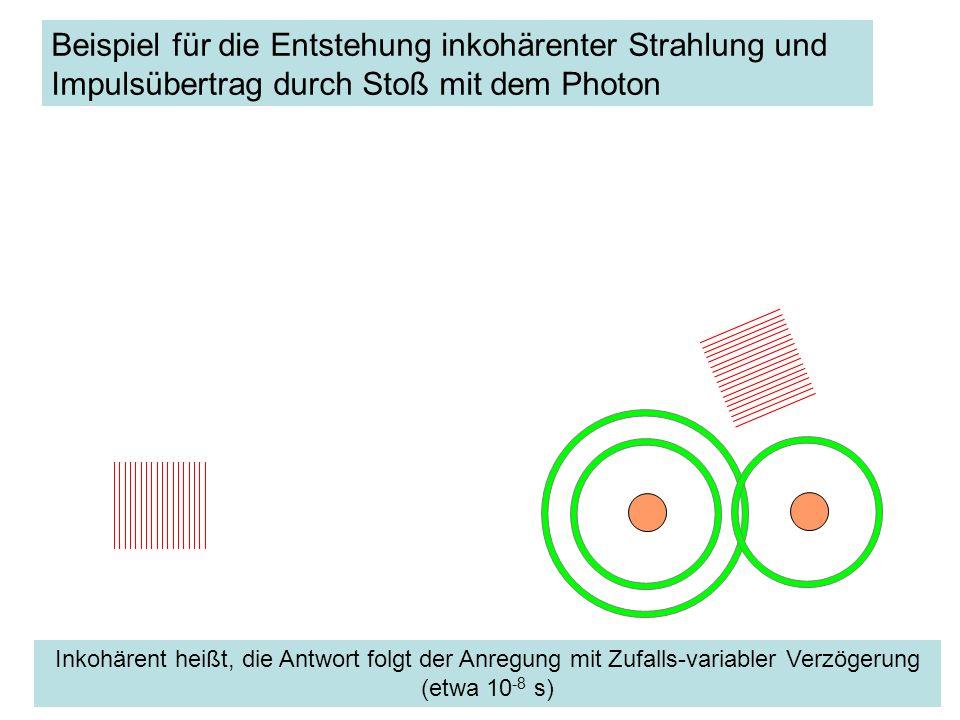Beispiel für die Entstehung inkohärenter Strahlung und Impulsübertrag durch Stoß mit dem Photon Inkohärent heißt, die Antwort folgt der Anregung mit Z