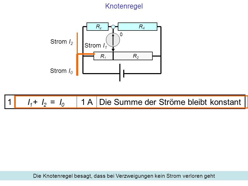 Knotenregel Die Knotenregel besagt, dass bei Verzweigungen kein Strom verloren geht R1 R1 R2 R2 Rx Rx R4 R4 Strom I 2 Strom I 1 0 1I 1 + I 2 = I 0 1 A