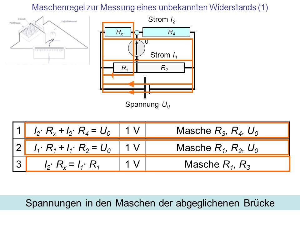 Maschenregel zur Messung eines unbekannten Widerstands (1) Spannungen in den Maschen der abgeglichenen Brücke R1 R1 R2 R2 Rx Rx R4 R4 Strom I 2 Strom
