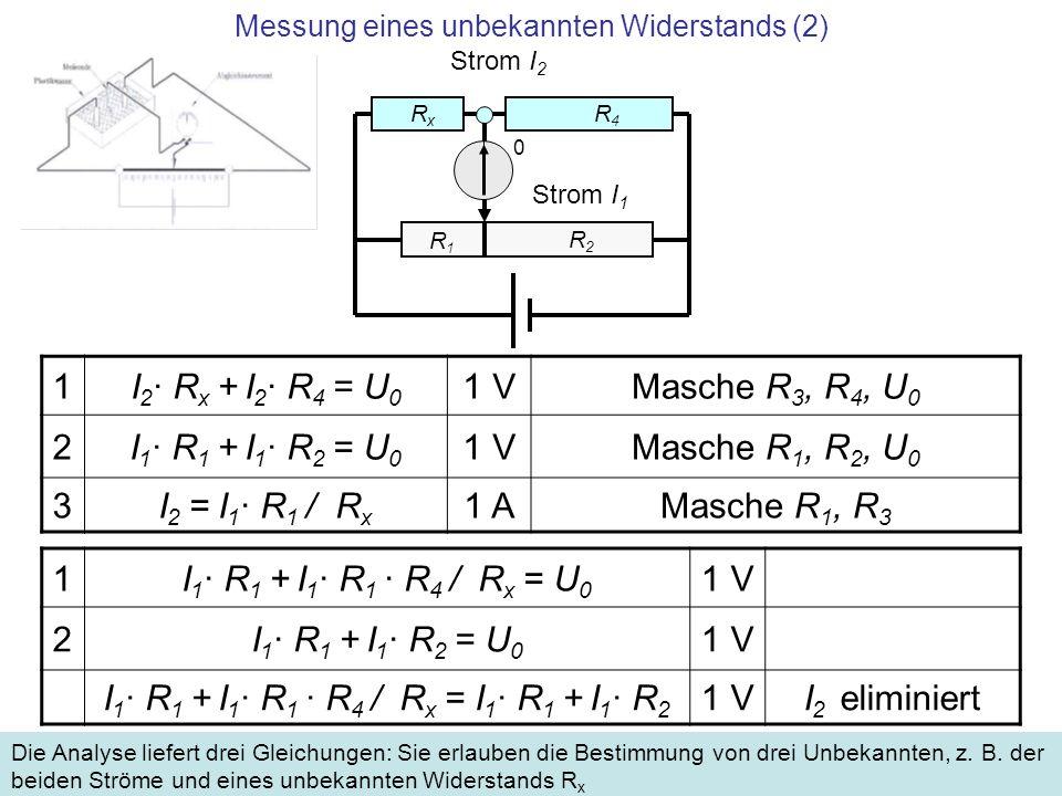 Messung eines unbekannten Widerstands (2) R1 R1 R2 R2 Rx Rx R4 R4 Strom I 2 Strom I 1 0 1I 2 · R x + I 2 · R 4 = U 0 1 VMasche R 3, R 4, U 0 2I 1 · R