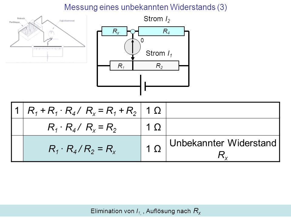 Messung eines unbekannten Widerstands (3) R1 R1 R2 R2 Rx Rx R4 R4 Strom I 2 Strom I 1 0 1R 1 + R 1 · R 4 / R x = R 1 + R 2 1 Ω R 1 · R 4 / R x = R 2 1