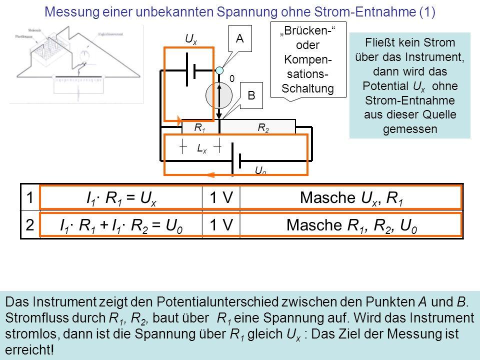 Messung einer unbekannten Spannung ohne Strom-Entnahme (1) Das Instrument zeigt den Potentialunterschied zwischen den Punkten A und B. Stromfluss durc