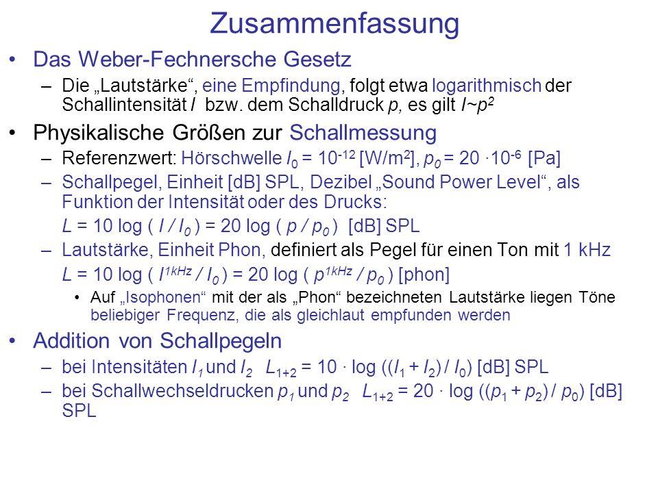 Zusammenfassung Das Weber-Fechnersche Gesetz –Die Lautstärke, eine Empfindung, folgt etwa logarithmisch der Schallintensität I bzw. dem Schalldruck p,