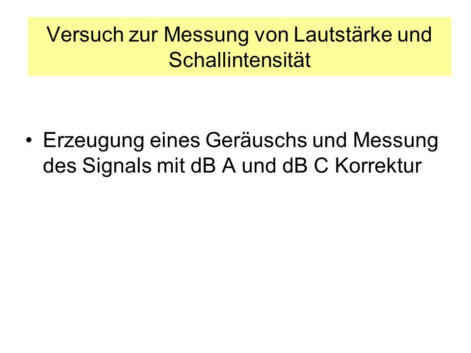 Versuch zur Messung von Lautstärke und Schallintensität Erzeugung eines Geräuschs und Messung des Signals mit dB A und dB C Korrektur