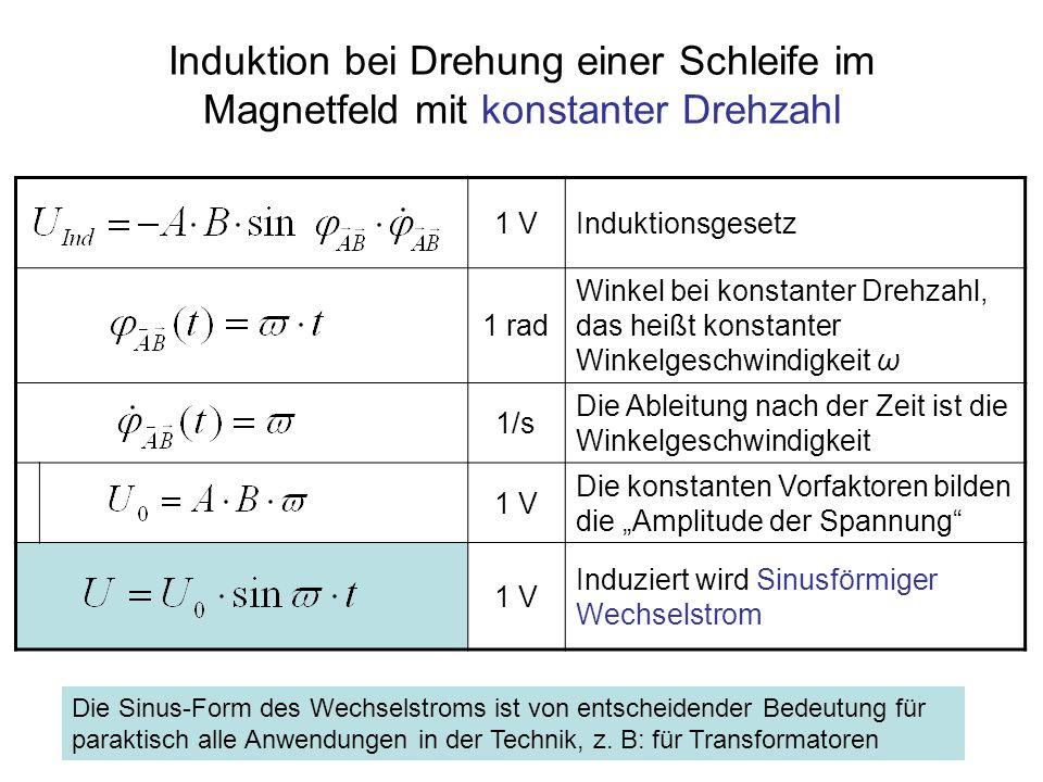 Induktion bei Drehung einer Schleife im Magnetfeld mit konstanter Drehzahl 1 VInduktionsgesetz 1 rad Winkel bei konstanter Drehzahl, das heißt konstan