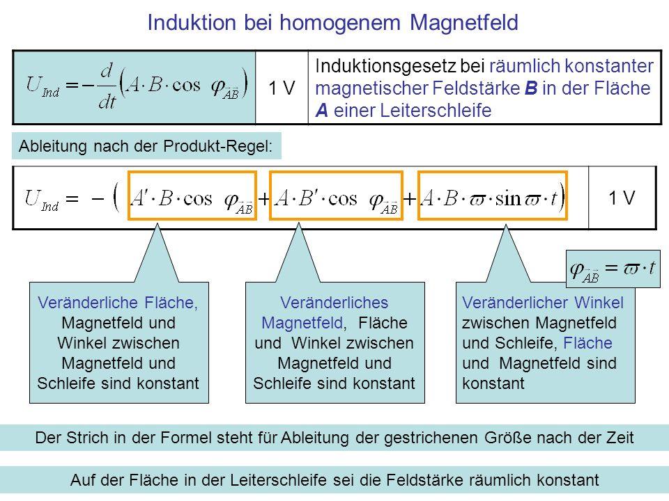 1 V Induktionsgesetz bei räumlich konstanter magnetischer Feldstärke B in der Fläche A einer Leiterschleife Induktion bei homogenem Magnetfeld 1 V Abl