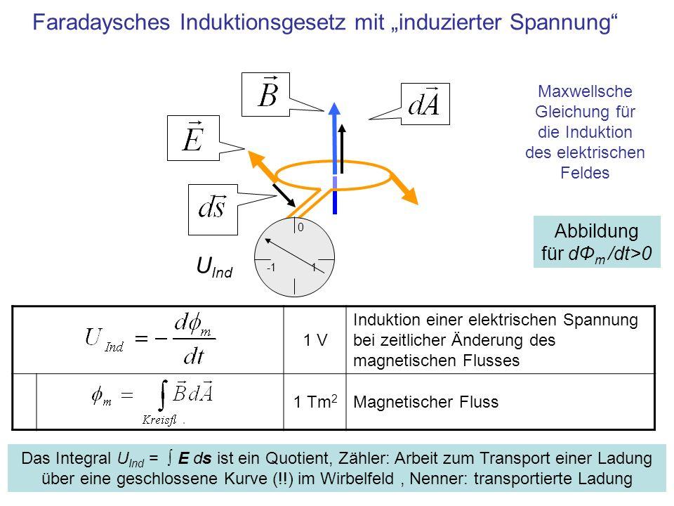 1 V Induktion einer elektrischen Spannung bei zeitlicher Änderung des magnetischen Flusses 1 Tm 2 Magnetischer Fluss Abbildung für dΦ m /dt>0 Faradays