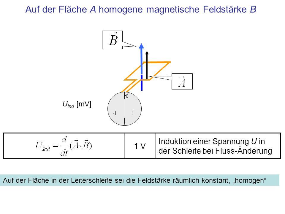 1 V Induktion einer Spannung U in der Schleife bei Fluss-Änderung Auf der Fläche A homogene magnetische Feldstärke B Auf der Fläche in der Leiterschle