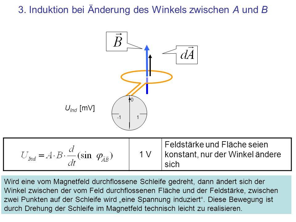 1 V Feldstärke und Fläche seien konstant, nur der Winkel ändere sich 3. Induktion bei Änderung des Winkels zwischen A und B 1 0 Wird eine vom Magnetfe