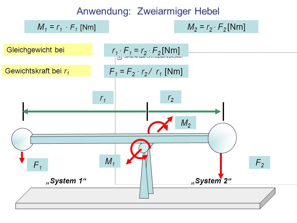 M2M2 System 1System 2 Anwendung: Zweiarmiger Hebel r1r1 r2r2 F1F1 F2F2 r 1 · F 1 = r 2 · F 2 [Nm] F 1 = F 2 · r 2 / r 1 [Nm] Gewichtskraft bei r 1 M1M