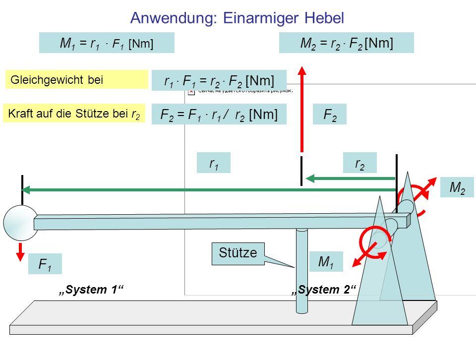 M2M2 System 1System 2 M 1 = r 1 · F 1 [Nm] M 2 = r 2 · F 2 [Nm] Anwendung: Einarmiger Hebel r1r1 r2r2 F 2 = F 1 · r 1 / r 2 [Nm] F1F1 F2F2 M1M1 Kraft