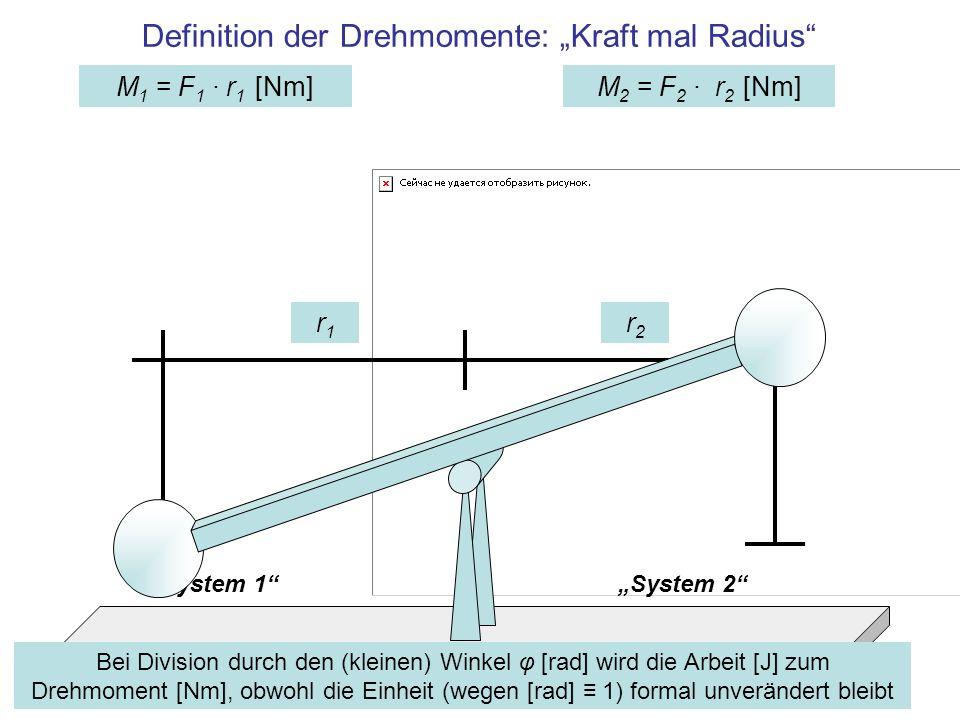 System 1System 2 M 1 = F 1 · r 1 [Nm] M 2 = F 2 · r 2 [Nm] Gleiche Drehmomente im Gleichgewicht r1r1 r2r2 Im Gleichgewicht sind die Drehmomente M entgegengesetzt gleich groß M 1 = M 2 [Nm]