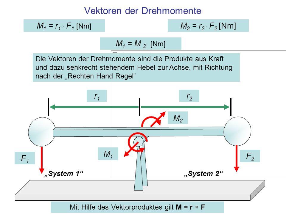 M2M2 System 1System 2 M 1 = r 1 · F 1 [Nm] M 2 = r 2 · F 2 [Nm] Vektoren der Drehmomente r1r1 r2r2 F1F1 F2F2 M1M1 Die Vektoren der Drehmomente sind di