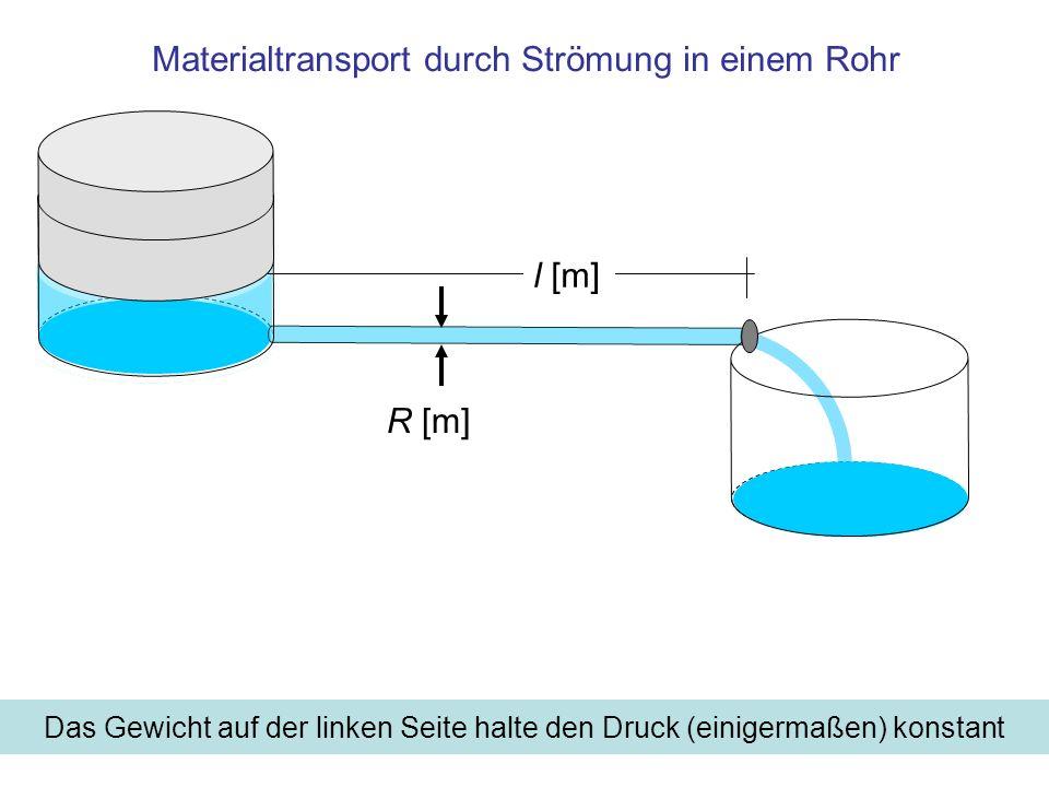 l [m] R [m] Das Gewicht auf der linken Seite halte den Druck (einigermaßen) konstant Materialtransport durch Strömung in einem Rohr