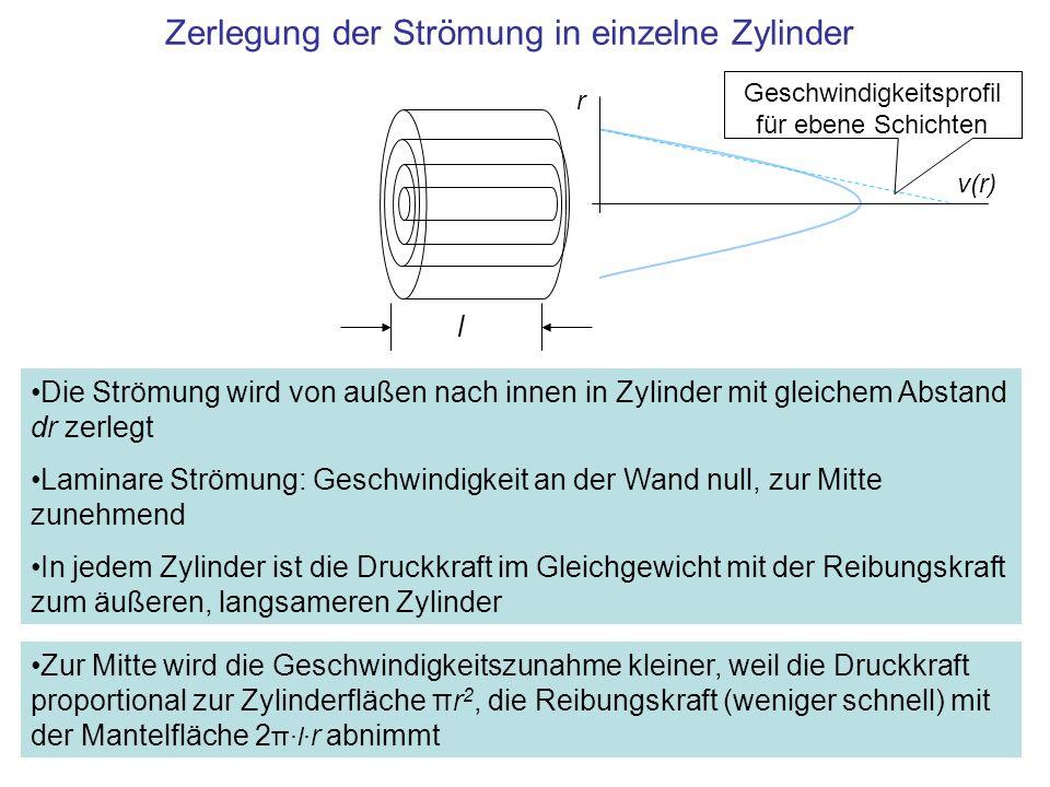 Zerlegung der Strömung in einzelne Zylinder l Die Strömung wird von außen nach innen in Zylinder mit gleichem Abstand dr zerlegt Laminare Strömung: Ge