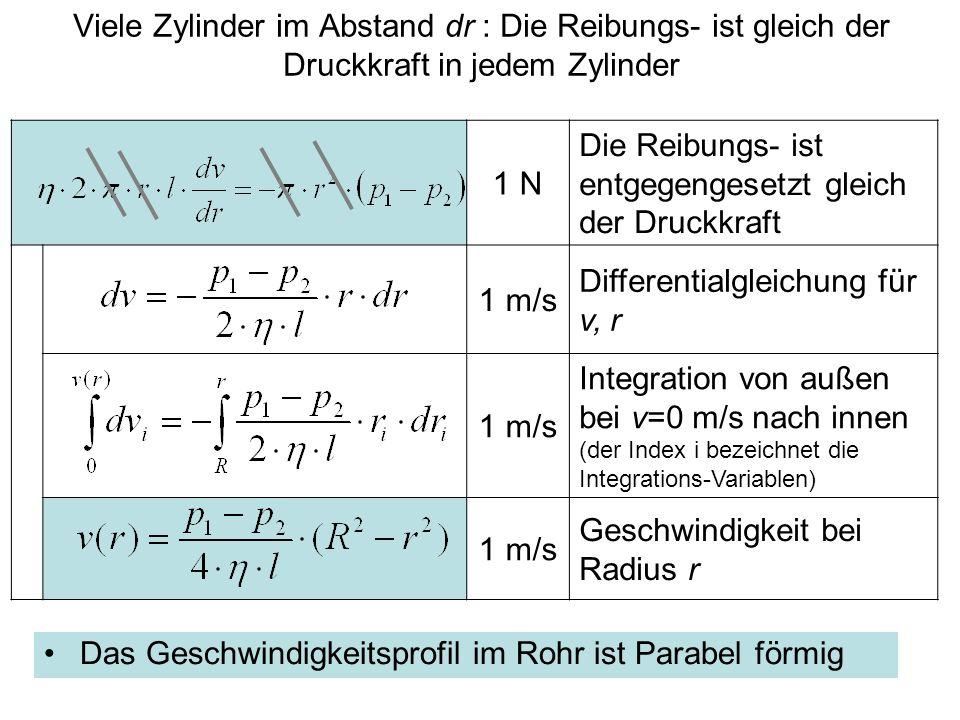 Viele Zylinder im Abstand dr : Die Reibungs- ist gleich der Druckkraft in jedem Zylinder 1 N Die Reibungs- ist entgegengesetzt gleich der Druckkraft 1