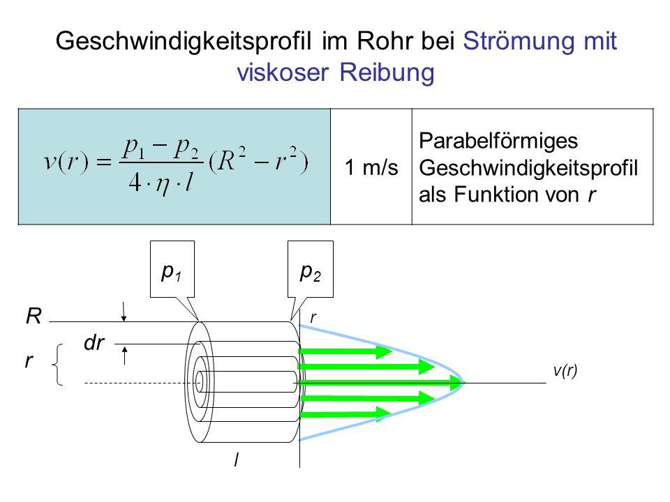 Geschwindigkeitsprofil im Rohr bei Strömung mit viskoser Reibung 1 m/s Parabelförmiges Geschwindigkeitsprofil als Funktion von r p1p1 p2p2 dr r R l r