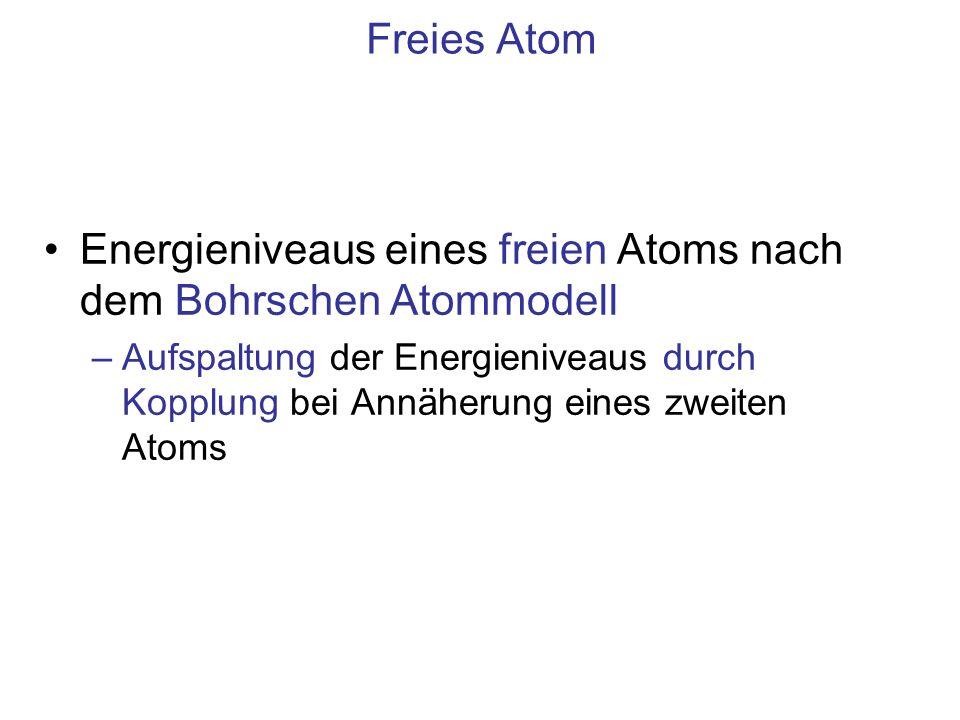 Energie der Elektronen mal 0,0529 [nm] Abstand vom Kern Bindungsenergie K, n=1 M, n=3 L, n=2
