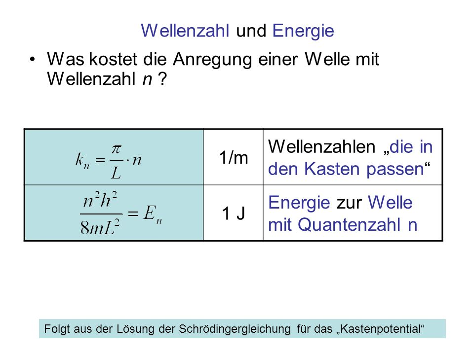 Wellenfunktionen für k=1,2,3,4 Energie E n Quantenzahl n Aufenthaltswahrscheinlichkeit eines Elektrons in einem Kasten für n=1,2,3,4.