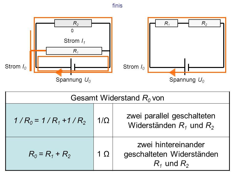 finis Spannung U 0 Strom I 0 R2 R2 R1 R1 R2 R2 Strom I 1 0 Spannung U 0 Strom I 0 R1 R1 Gesamt Widerstand R 0 von 1 / R 0 = 1 / R 1 +1 / R 2 1/Ω zwei