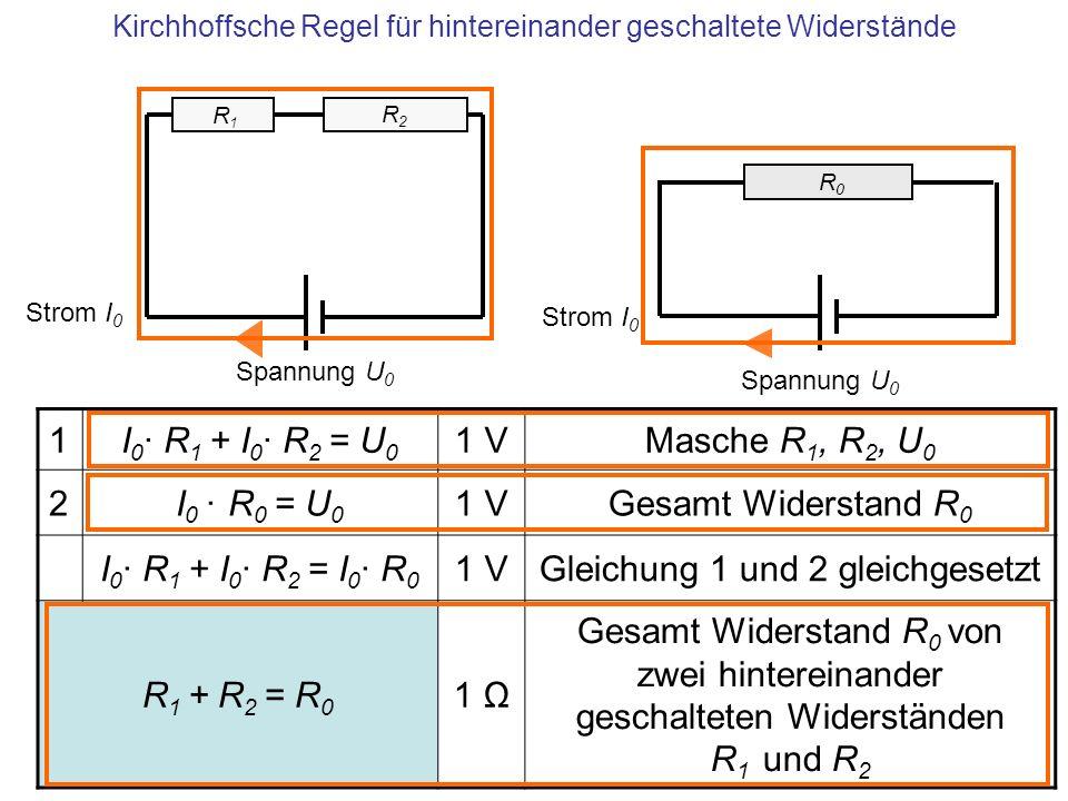 Kirchhoffsche Regel für hintereinander geschaltete Widerstände 1I 0 · R 1 + I 0 · R 2 = U 0 1 VMasche R 1, R 2, U 0 2I 0 · R 0 = U 0 1 VGesamt Widerst