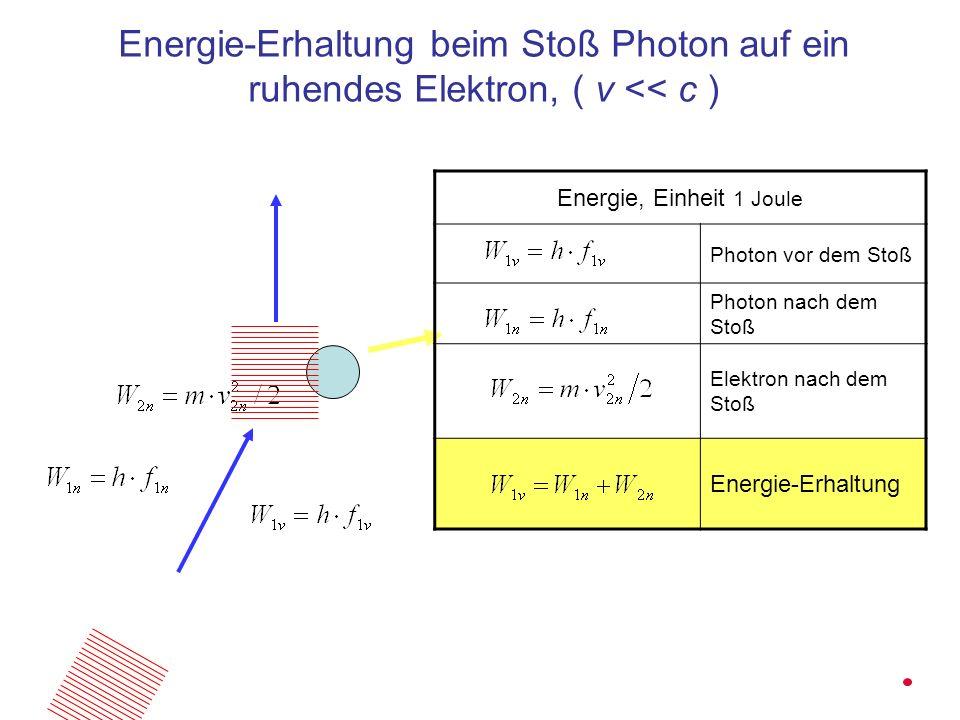Energie-Erhaltung beim Stoß Photon auf ein ruhendes Elektron, ( v << c ) Energie, Einheit 1 Joule Photon vor dem Stoß Photon nach dem Stoß Elektron na