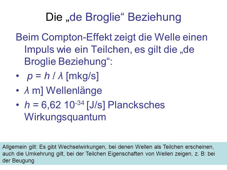 Die de Broglie Beziehung Beim Compton-Effekt zeigt die Welle einen Impuls wie ein Teilchen, es gilt die de Broglie Beziehung: p = h / λ [mkg/s] λ m] W