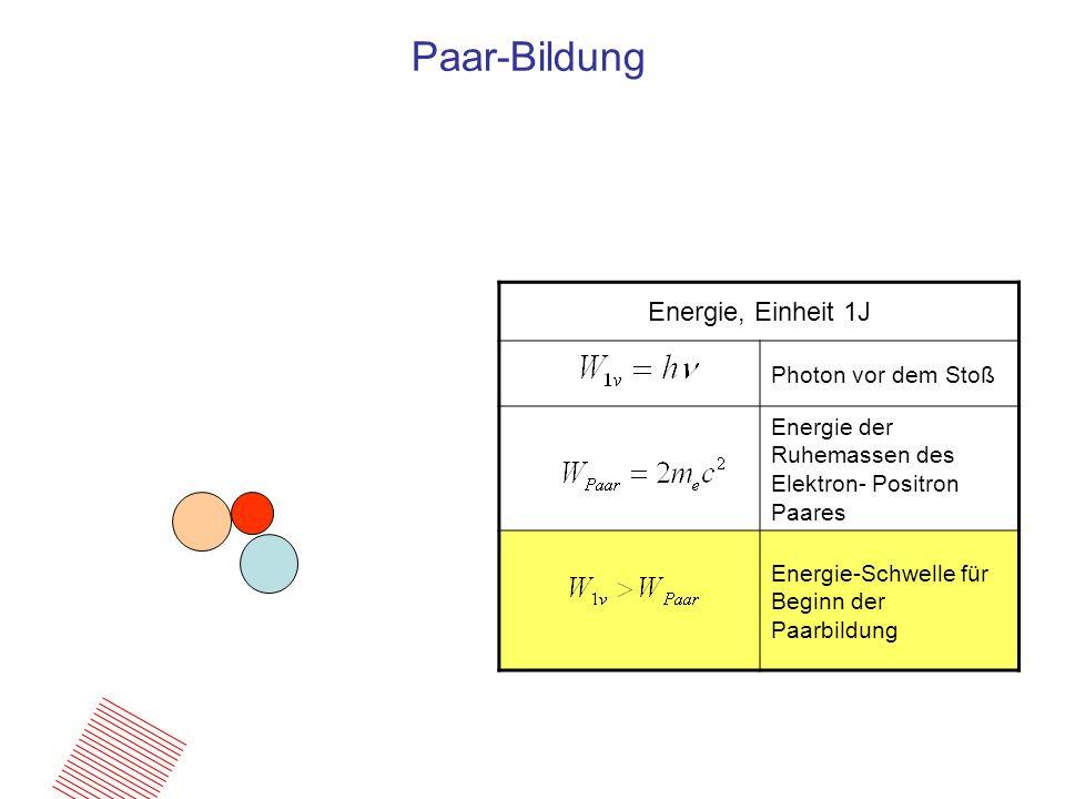 Paar-Bildung Energie, Einheit 1J Photon vor dem Stoß Energie der Ruhemassen des Elektron- Positron Paares Energie-Schwelle für Beginn der Paarbildung