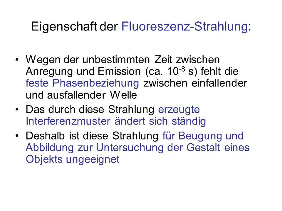 Eigenschaft der Fluoreszenz-Strahlung: Wegen der unbestimmten Zeit zwischen Anregung und Emission (ca. 10 -8 s) fehlt die feste Phasenbeziehung zwisch