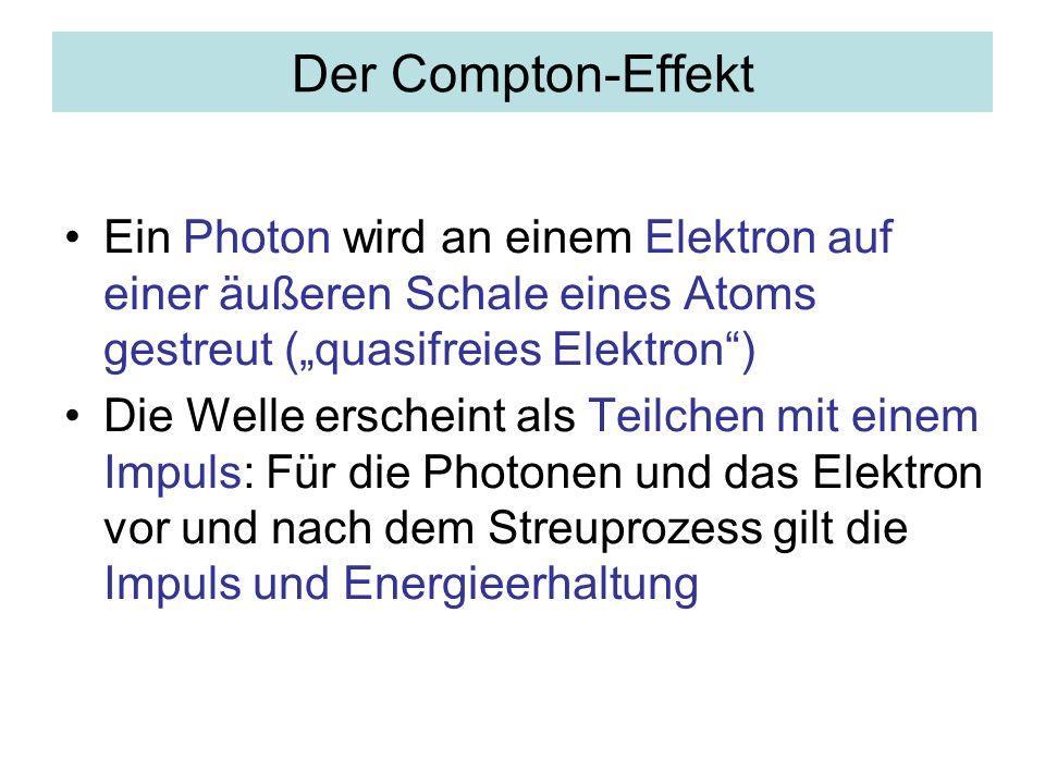 Ein Photon wird an einem Elektron auf einer äußeren Schale eines Atoms gestreut (quasifreies Elektron) Die Welle erscheint als Teilchen mit einem Impu