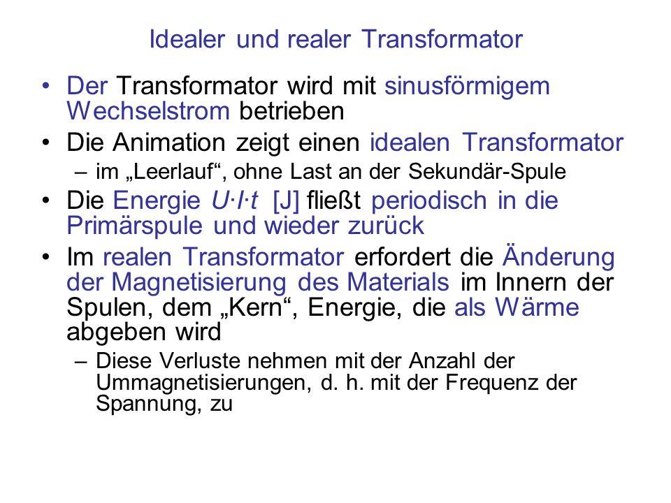 Idealer und realer Transformator Der Transformator wird mit sinusförmigem Wechselstrom betrieben Die Animation zeigt einen idealen Transformator –im L