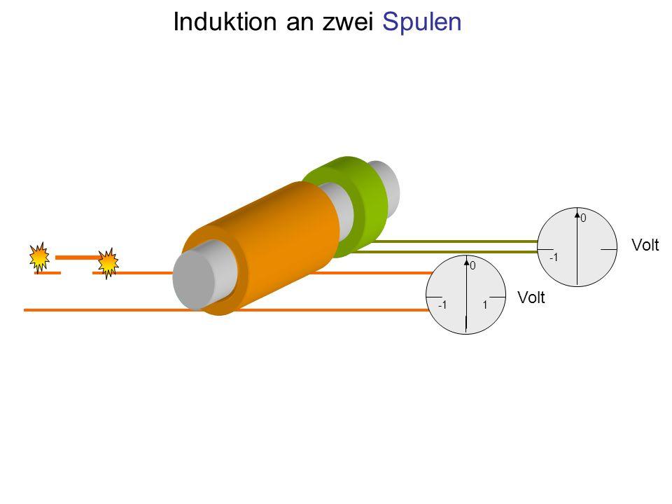 Versuch Transformator mit einem einzigen Ring als Sekundärspule Sekundär belastet: Geschlossener Ring, es fließt ein Kurzschluss-Strom, sekundär kleiner ohmscher Widerstand –mit beachtlicher Wirkung der Lenzschen Regel Sekundär unbelastet: Offener Ring