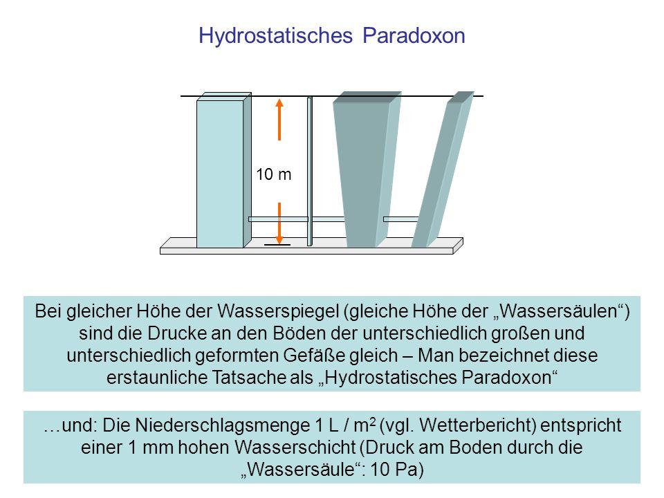 Druck auf Festkörper, Flüssigkeiten und Gase Flüssigkeiten und Festkörper sind – im Vergleich zu Gasen – nur wenig komprimierbar –Mikroskopische Ursache: Die Baugruppen liegen auf Kontakt Gase sind leicht komprimierbar –Mikroskopische Ursache: Einzelne Baugruppen bewegen sich voneinander unabhängig in – im Mittel - großem Abstand